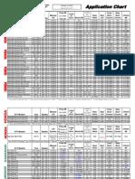 Cc Application Chart