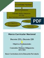Marco Curricular Nacional [Modo de ad