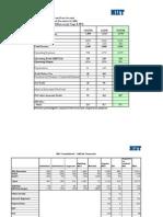 Consolidated Financials Q3 Dec '06
