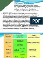 COMPACTACIÓN DEL SUELO  SUBRASANTE EXPO.REQUEZ SANCHEZ.