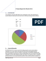 1 TELT Exam Report March 2011