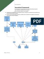 Teoretical Framework