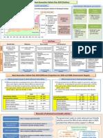 Next-Generation Vehicle Plan 2010 (Outline)