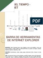 Linea Del Tiempo - Internet m