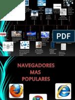 Diapositivas Evoluciòn de Inetrnet