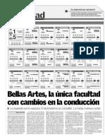 Elecciones UNLP 2011 Oveja Negra - Rizoma - Mariano Moreno