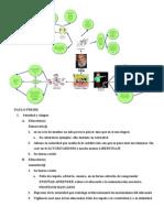 ESQUEMA PAULO FREIRE01