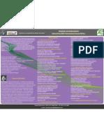 Excel 2010 Escencial