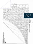 DiagramaPsicrometrico_Grafico