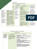 Tema_1_Sustancias_químicas_de_la_materia_viva