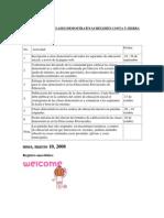CRONOGRAMA DE CLASES DEMOSTRATIVAS RÉGIMEN COSTA Y SIERRA