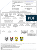 Arbre Famille - BOULDUC - Family Tree
