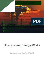 Nuclear Power India