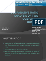 Comparative Ratio Analysis of Two Companies