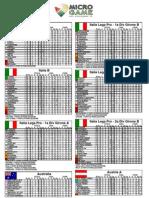 Classifiche Calcio