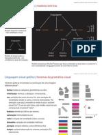 Linguagem Visual Grafica 01