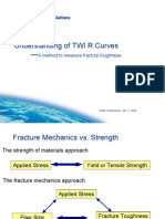 Understanding of TWI J-R Curves