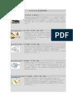 Shoemaster系列软件模块