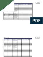 Balanced Scorecard - Financial Metrics