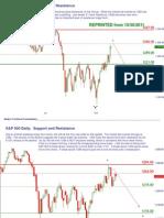 Market Commentary 6NOVT11