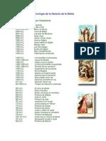 Cronología de la Historia de la Biblia