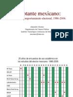 El Elector Mexicano