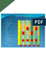 STRUKTUR KURIKULUM 2010_2011 revisi