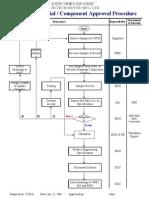 Matl Approval Procedure样板控制流程