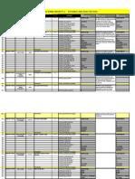 Guaranty Scenario Risk Factors 26Jul2007 Version1 Final