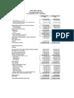3rd Quarter Financial Statement as On September 2011