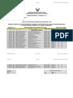 Distribucion Del Curso Ascenso Clases IV Modulo 2012