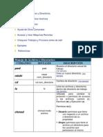 Manejo de Archivos y Directorios UNIX