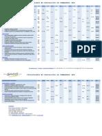 Programme  de séminaires 2012x