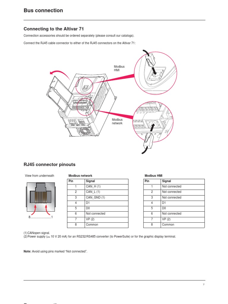 1509959546 vfd modbus wiring electrical connector electrical components altivar 71 wiring diagram at gsmx.co
