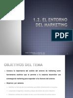 1.2. El Entorno Del Marketing