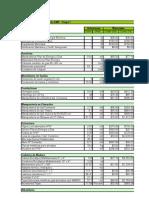 Presupuesto Proyecto AMP