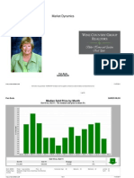 Sonoma County Home Sales Report Report October 2010 through October 2011