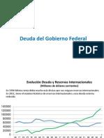 Deuda pública federal