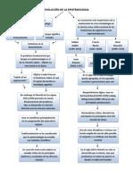 cuadroevoluciondelaepistemologia-100826094003-phpapp01