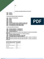Versiones de Microsoft Word