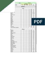 Modelo de Lista de ComprasRestaurante e Bar