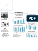 Results of 13th Street Bike Lane Pilot Study