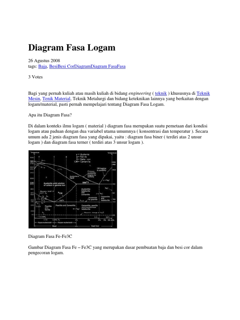 Diagram fasa ccuart Image collections