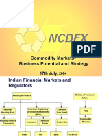 Commodity Markets - Business Potential