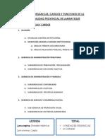 UNIDADES ORGÁNICAS, CARGOS Y FUNCIONES DE LA MUNICIPALIDAD DE LAMBAYEQUE
