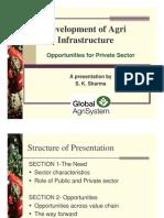 GlobalAgriSystem, Agril