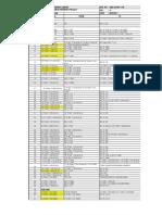 Parameters(Line List)