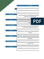 Principales Conceptos cos , Financieros y Comerciales(1)