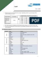 Drive Assure- Process Tariff Part-3final
