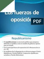 Fuerzas de la oposición